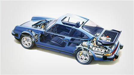 Porsche 1974-77, 1984-89, 911G - 911 Carrera Phantombild