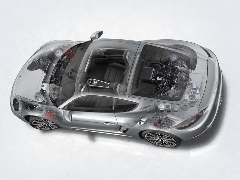 Porsche The new 718 Boxster - Efficiency-enhancing technologies