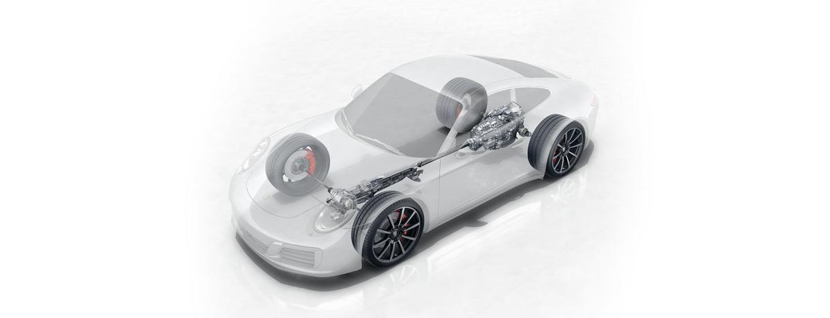 Porsche 911 Carrera Models Rear Wheel And All Drive