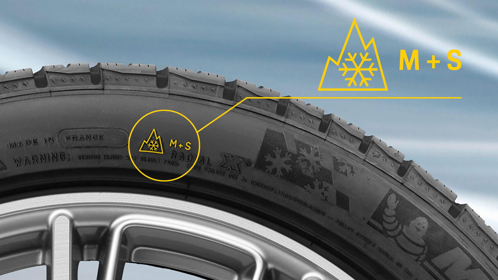 Porsche - ... how to recognise winter tyres?